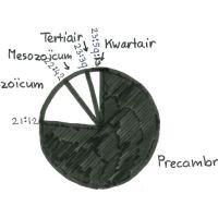 Het verhaal van Nederland 3: Paleozoicum 2