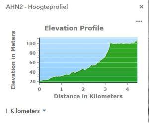 klim Tafelberg
